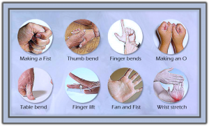 treating tendonitis at our Calgary wellness centre with osteopathy and massage